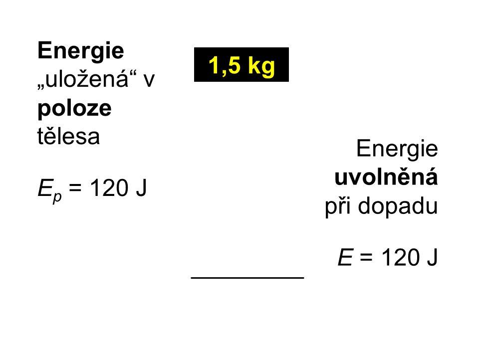 """Energie """"uložená v poloze tělesa E p = 120 J Energie uvolněná při dopadu E = 120 J 1,5 kg"""