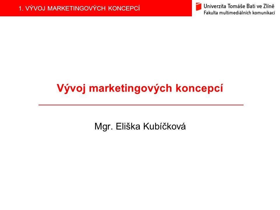1. VÝVOJ MARKETINGOVÝCH KONCEPCÍ Vývoj marketingových koncepcí Mgr. Eliška Kubíčková