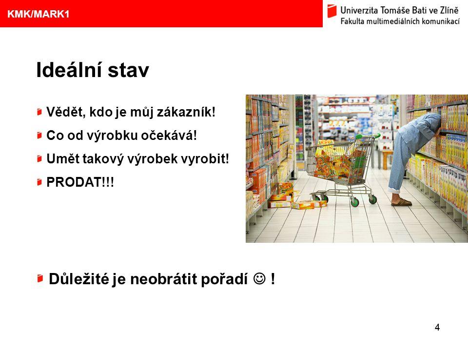 1. VÝVOJ MARKETINGOVÝCH KONCEPCÍ 44 Eliška Kubíčková: Kulturní aspekty TV reklamy na pivo Ideální stav Vědět, kdo je můj zákazník! Co od výrobku očeká