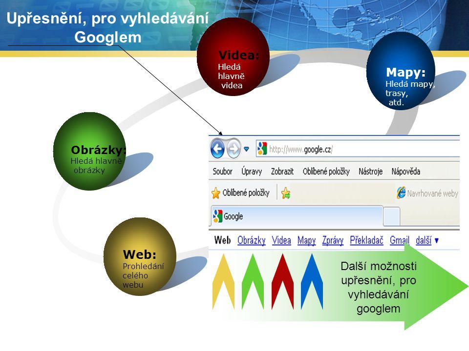 Obrázky: Hledá hlavně obrázky Videa: Hledá hlavně videa Mapy: Hledá mapy, trasy, atd. Text Web: Prohledání celého webu Upřesnění, pro vyhledávání Goog
