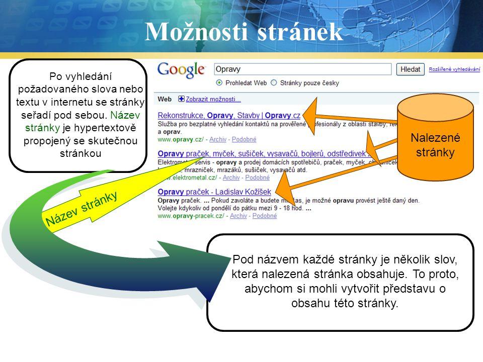 Možnosti stránek Text Po vyhledání požadovaného slova nebo textu v internetu se stránky seřadí pod sebou. Název stránky je hypertextově propojený se s