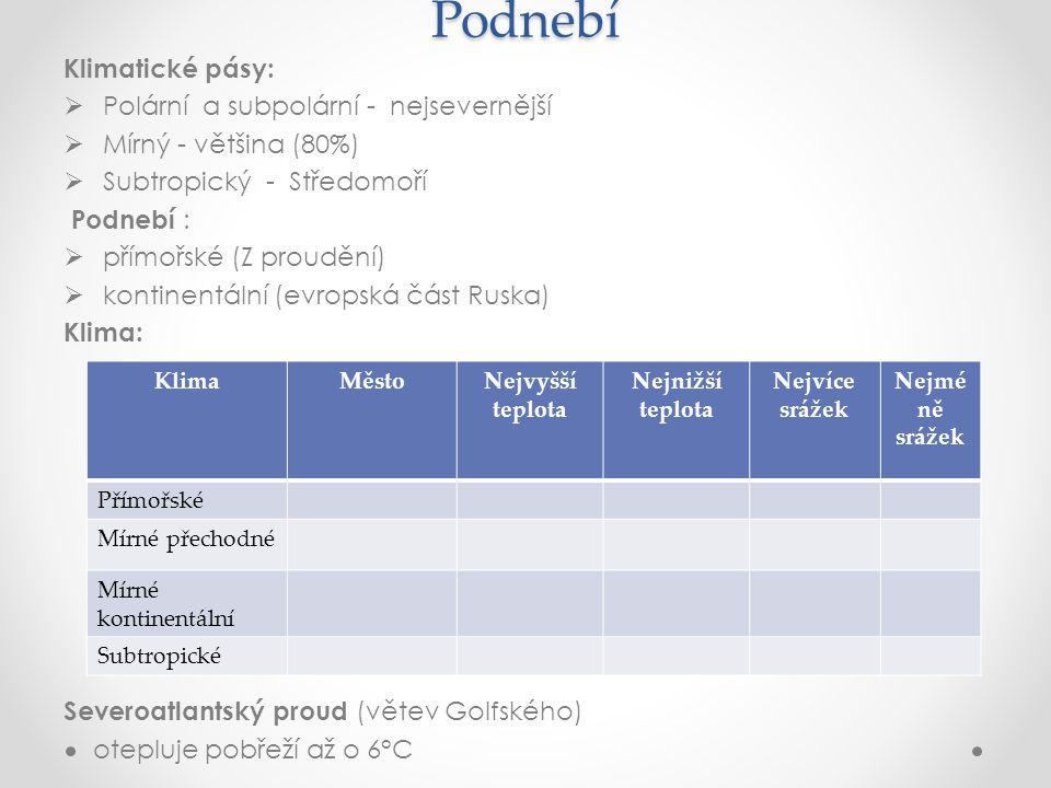 SP: Práce s učebnicí str.18 a s atlasem 1)V učebnici na str.
