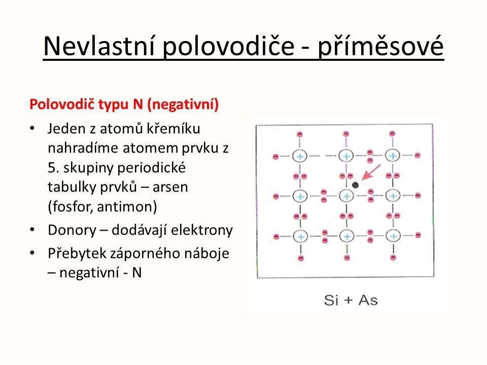 Nevlastní polovodiče - příměsové Polovodič typu N (negativní) Jeden z atomů křemíku nahradíme atomem prvku z 5. skupiny periodické tabulky prvků – ars