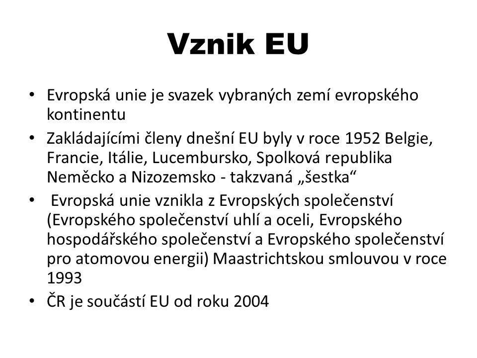 Vznik EU Evropská unie je svazek vybraných zemí evropského kontinentu Zakládajícími členy dnešní EU byly v roce 1952 Belgie, Francie, Itálie, Lucembur