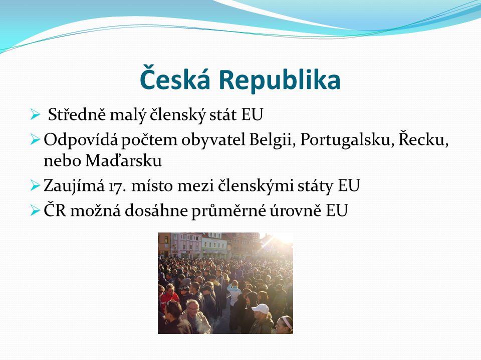 Česká Republika  Středně malý členský stát EU  Odpovídá počtem obyvatel Belgii, Portugalsku, Řecku, nebo Maďarsku  Zaujímá 17. místo mezi členskými