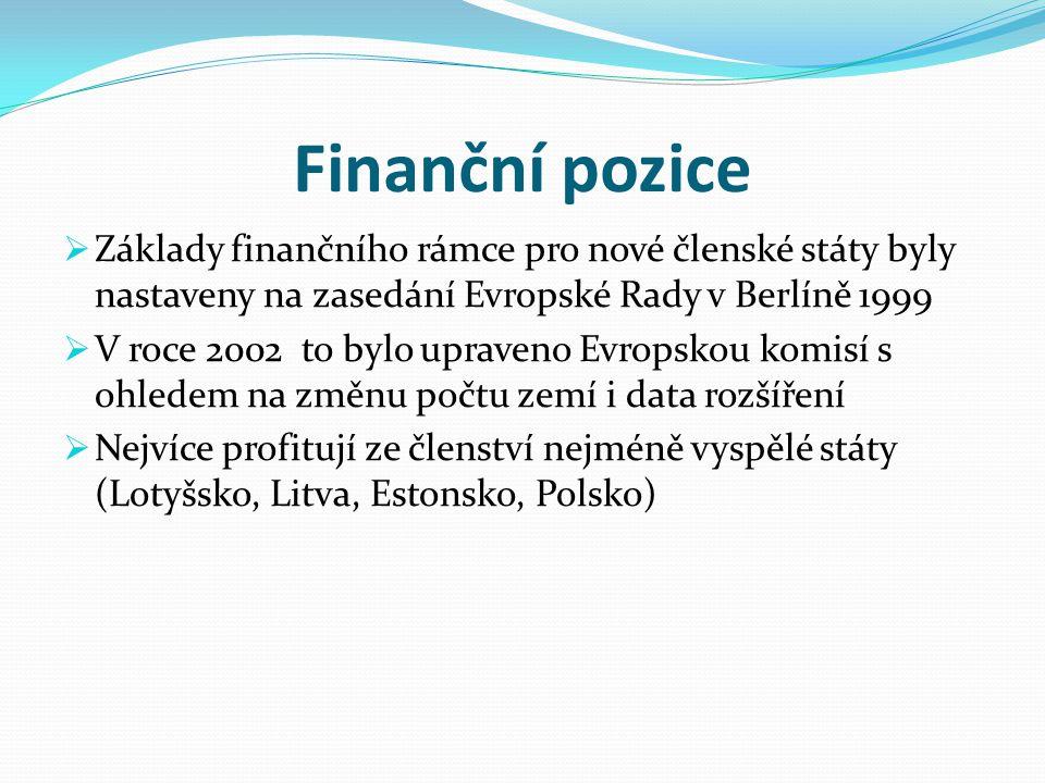 Finanční pozice  Základy finančního rámce pro nové členské státy byly nastaveny na zasedání Evropské Rady v Berlíně 1999  V roce 2002 to bylo uprave