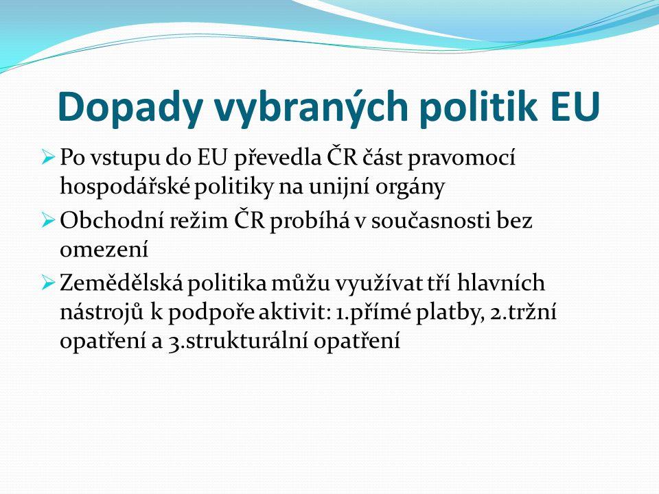 Dopady vybraných politik EU  Po vstupu do EU převedla ČR část pravomocí hospodářské politiky na unijní orgány  Obchodní režim ČR probíhá v současnos