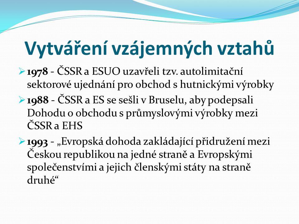 Vytváření vzájemných vztahů  1978 - ČSSR a ESUO uzavřeli tzv. autolimitační sektorové ujednání pro obchod s hutnickými výrobky  1988 - ČSSR a ES se