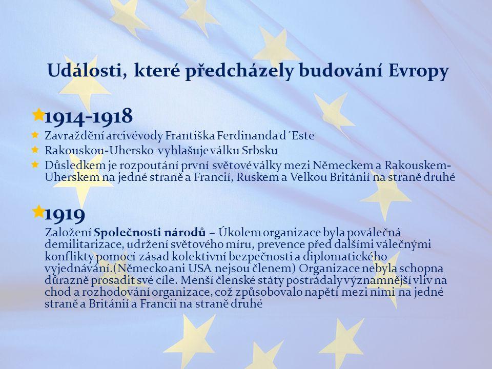 Události, které předcházely budování Evropy  1914-1918  Zavraždění arcivévody Františka Ferdinanda d´Este  Rakouskou-Uhersko vyhlašuje válku Srbsku