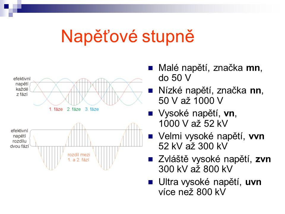 Napěťové stupně Malé napětí, značka mn, do 50 V Nízké napětí, značka nn, 50 V až 1000 V Vysoké napětí, vn, 1000 V až 52 kV Velmi vysoké napětí, vvn 52 kV až 300 kV Zvláště vysoké napětí, zvn 300 kV až 800 kV Ultra vysoké napětí, uvn více než 800 kV