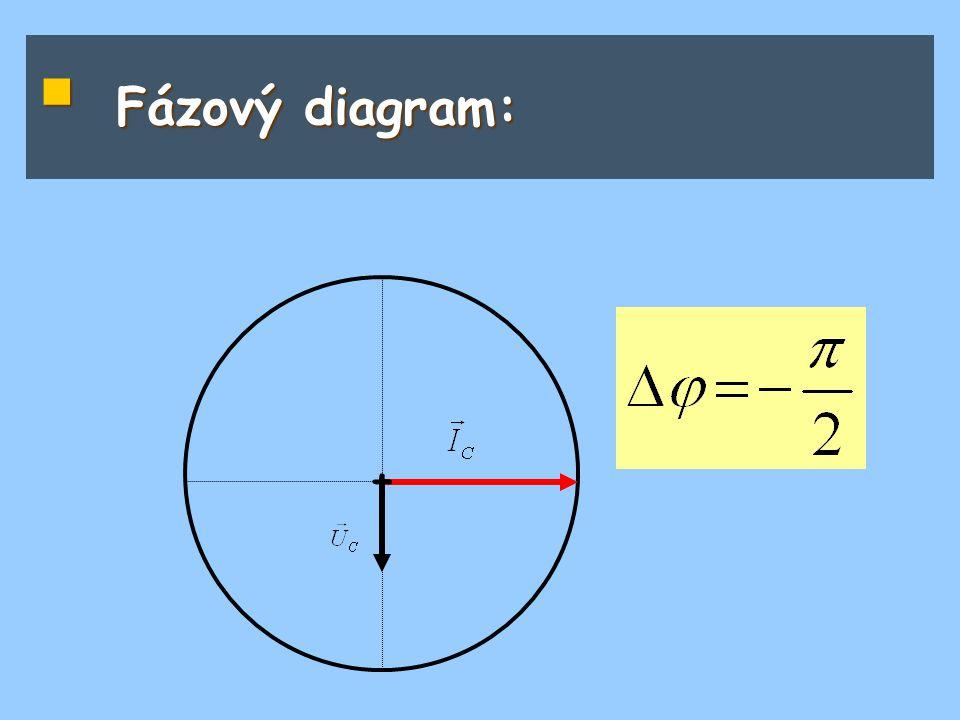  Fázový diagram: +