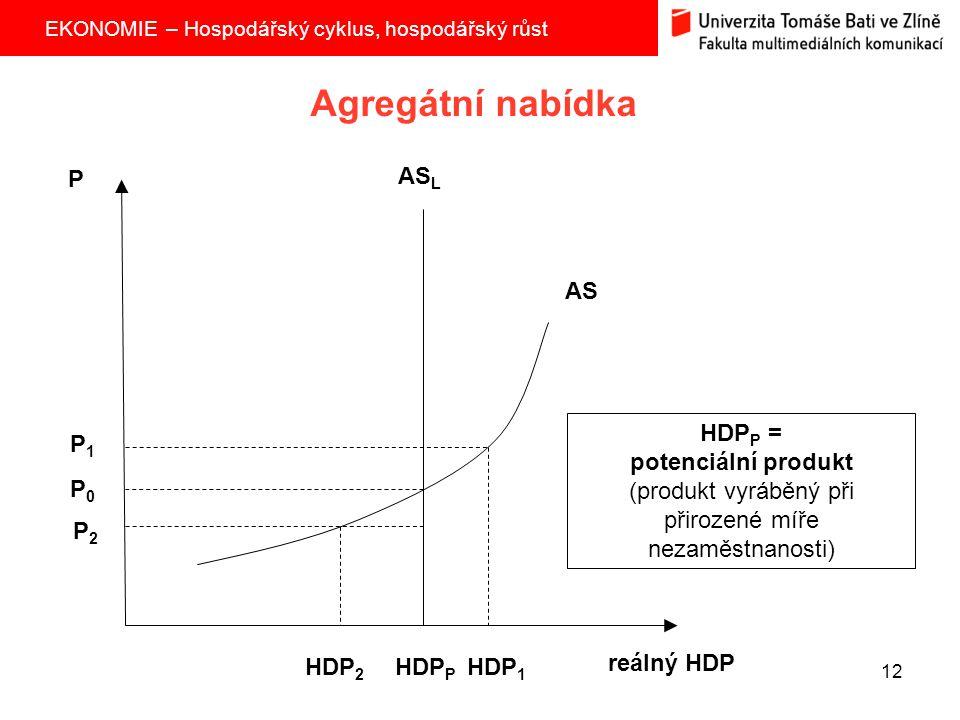 EKONOMIE – Hospodářský cyklus, hospodářský růst 12 Agregátní nabídka AS AS L P reálný HDP P1P1 P0P0 P2P2 HDP 2 HDP P HDP 1 HDP P = potenciální produkt