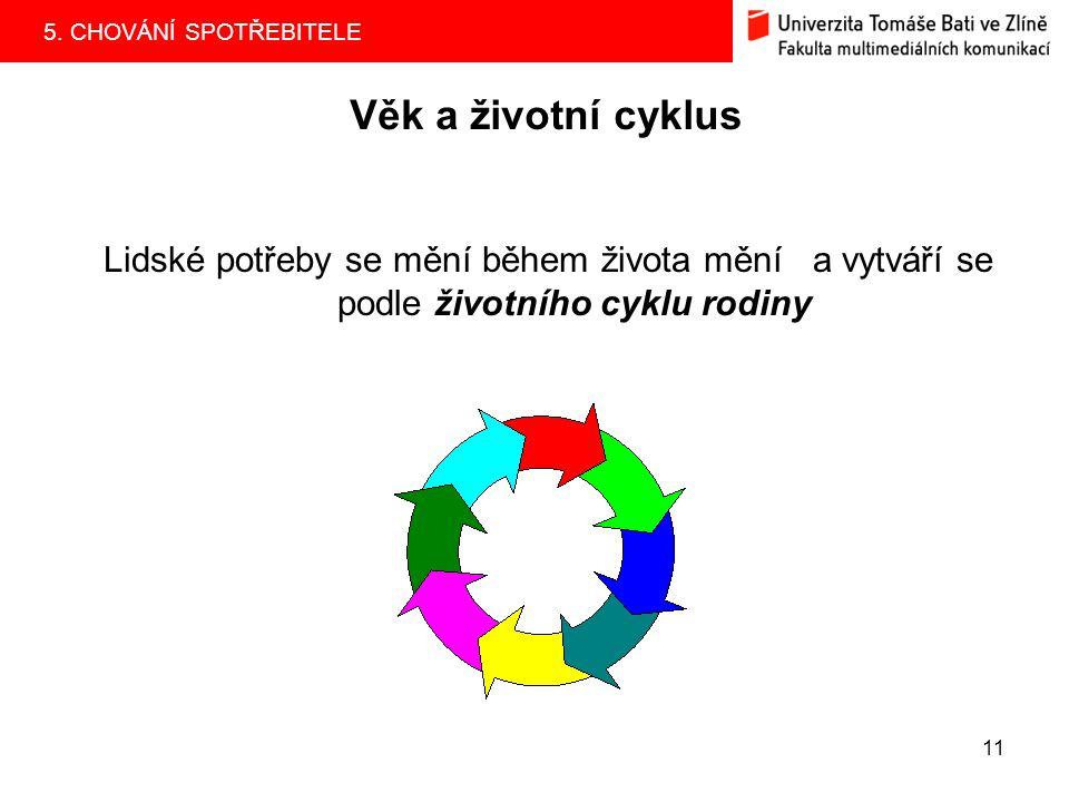 5. CHOVÁNÍ SPOTŘEBITELE 11 Věk a životní cyklus Lidské potřeby se mění během života mění a vytváří se podle životního cyklu rodiny