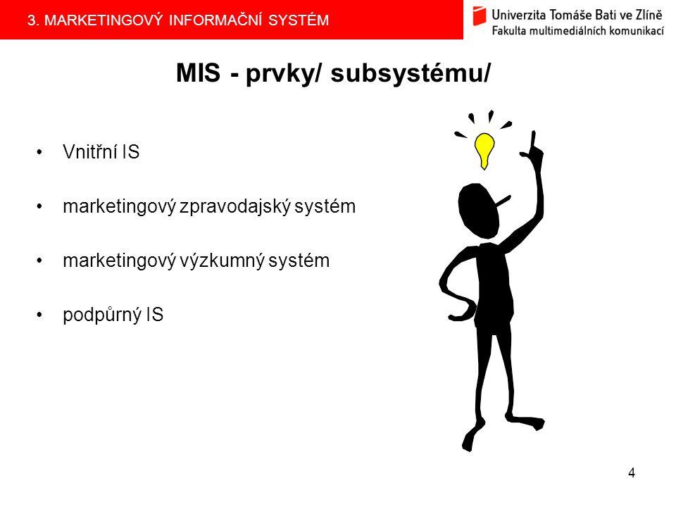 3.MARKETINGOVÝ INFORMAČNÍ SYSTÉM 44 Otázka - mnohonásobný výběr S kým trávíte volný čas.