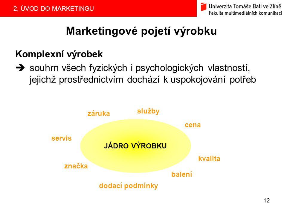 2. ÚVOD DO MARKETINGU 12 Marketingové pojetí výrobku Komplexní výrobek  souhrn všech fyzických i psychologických vlastností, jejichž prostřednictvím