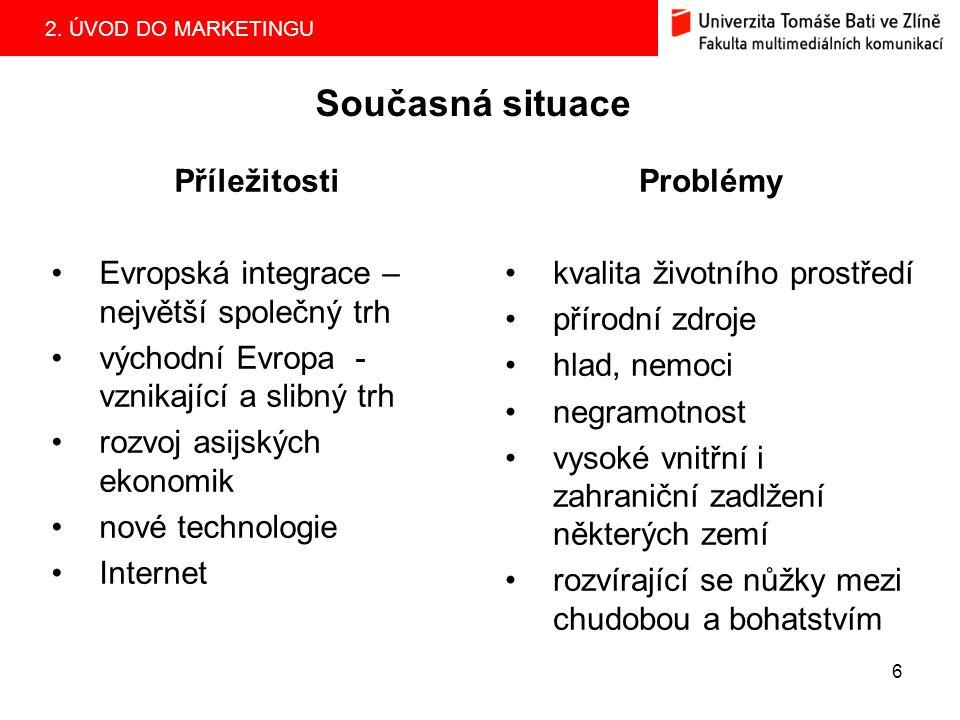 2. ÚVOD DO MARKETINGU 6 Současná situace Příležitosti Evropská integrace – největší společný trh východní Evropa - vznikající a slibný trh rozvoj asij
