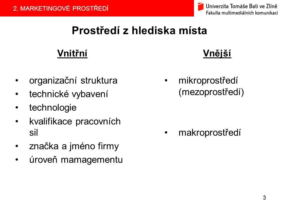 2. MARKETINGOVÉ PROSTŘEDÍ 3 Prostředí z hlediska místa Vnitřní organizační struktura technické vybavení technologie kvalifikace pracovních sil značka