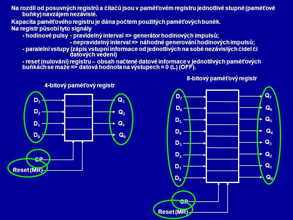 Na rozdíl od posuvných registrů a čítačů jsou v paměťovém registru jednotlivé stupně (paměťové buňky) navzájem nezávislé. Kapacita paměťového registru