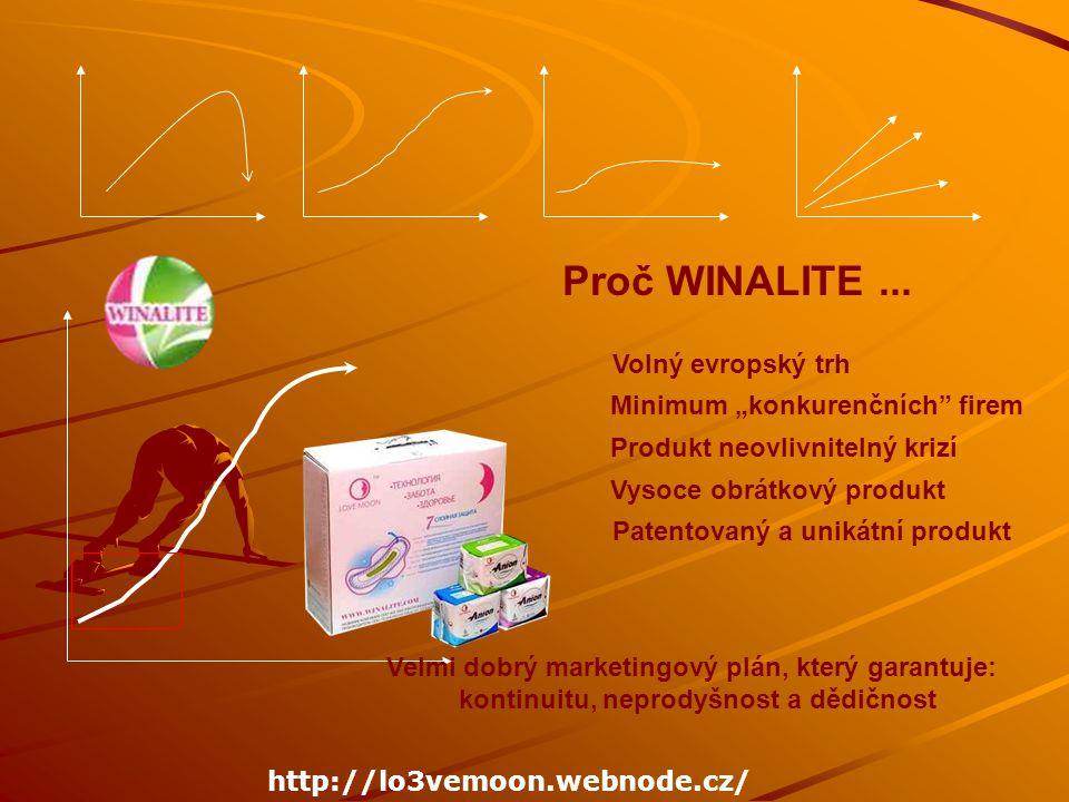 Představuje http://lo3vemoon.webnode.cz/