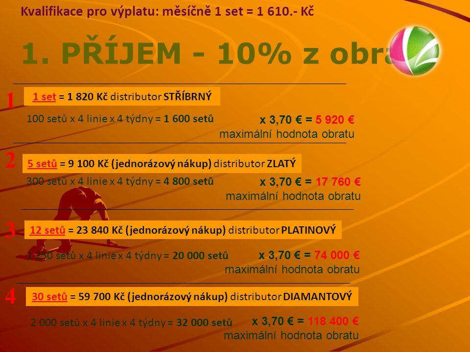 Nákupní cena 1 820 Kč 10 x 10 ks 4 x 8 ks 5 x 30 ks Denní Noční Intimky OBSAH SETU http://lo3vemoon.webnode.cz/
