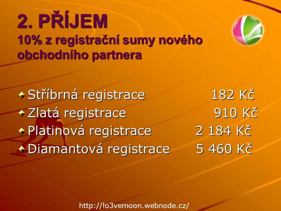 TYTY TYTY 85 90 75 100 120 2345 7 7 8 8 9 9 1 SET má hodnotu 50 BH Systém vyplácí 10% z obratu v nekonečné hloubce 1 bod má hodnotu 0,74 € do dalšího týdne 6 6 1 1 SET má pro tebe hodnotu 3,70 € 85 + 90 + 75 + 100 = 350 SETŮ 350 x 3,70 € = Příklad: 34 390 Kč http://lo3vemoon.webnode.cz/
