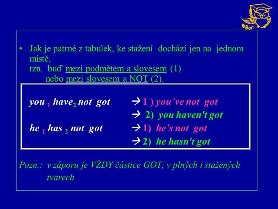 Jak je patrné z tabulek, ke stažení dochází jen na jednom místě, tzn. buď mezi podmětem a slovesem (1) nebo mezi slovesem a NOT (2). you 1 have 2 not