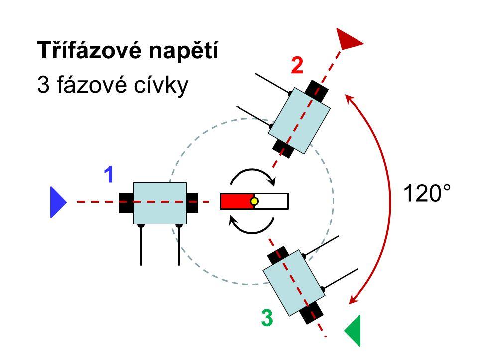 Třífázové napětí 3 fázové cívky 120° 1 2 3