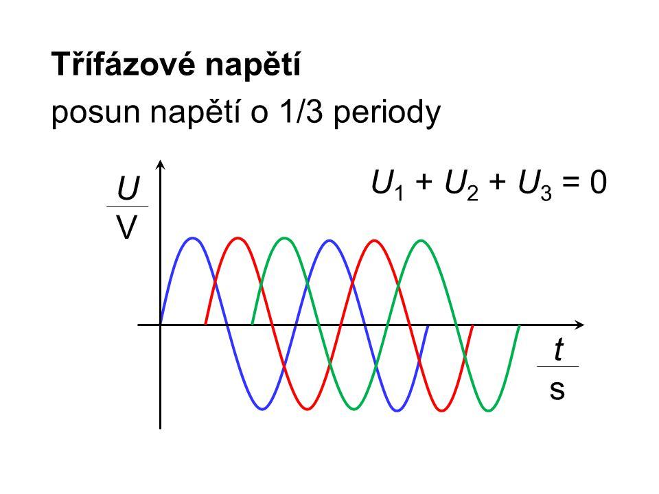 Třífázové napětí posun napětí o 1/3 periody U 1 + U 2 + U 3 = 0 UVUV tsts