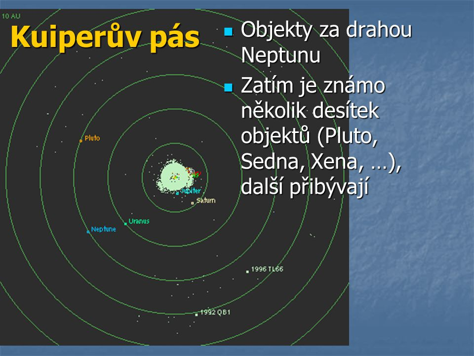 Objekty za drahou Neptunu Objekty za drahou Neptunu Zatím je známo několik desítek objektů (Pluto, Sedna, Xena, …), další přibývají Zatím je známo něk