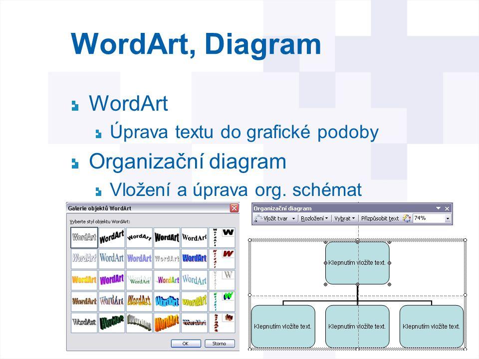WordArt, Diagram WordArt Úprava textu do grafické podoby Organizační diagram Vložení a úprava org. schémat