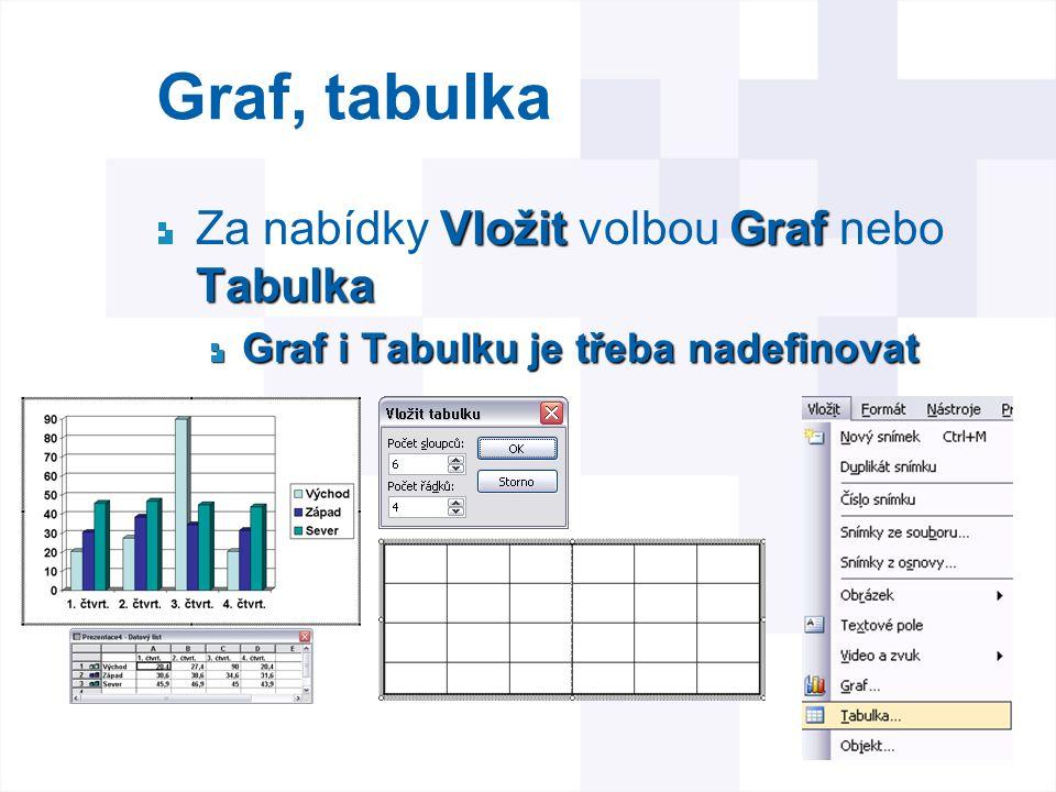 Graf, tabulka VložitGraf Tabulka Za nabídky Vložit volbou Graf nebo Tabulka Graf i Tabulku je třeba nadefinovat