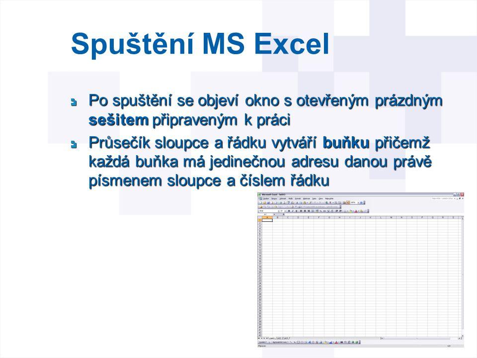 Popis programového okna Excelu Pole názvů Aktivní buňka Řádek vzorců List sešitu Stavový řádek Pracovní plocha