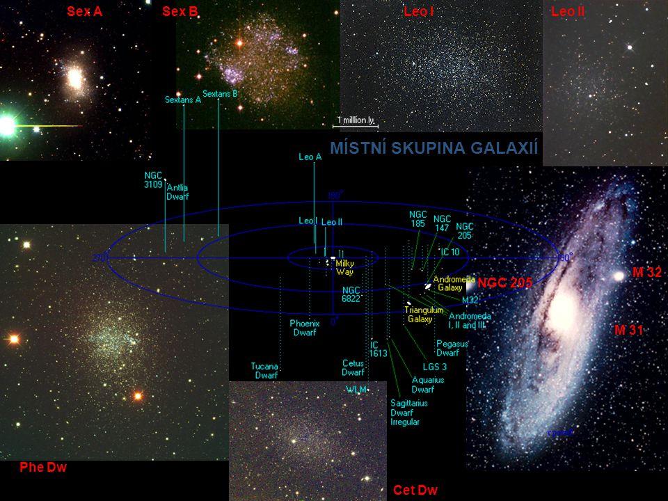 Sex ASex B Cet Dw NGC 205 M 32 M 31 Leo I Phe Dw Leo II MÍSTNÍ SKUPINA GALAXIÍ