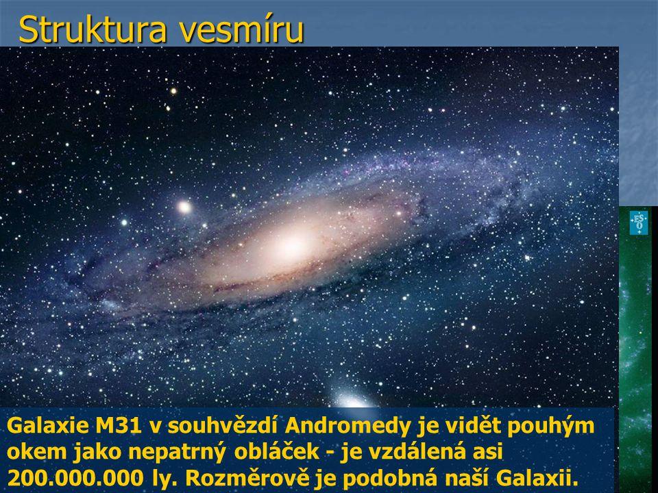 Struktura vesmíru Hvězdy se shlukují do obrovských soustav (stovky miliónů hvězd) – galaxií Vše,co můžeme vidět na obloze (až na 3 výjimky), je součás