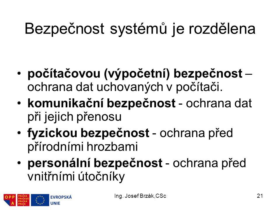 Ing. Josef Brzák,CSc21 Bezpečnost systémů je rozdělena počítačovou (výpočetní) bezpečnost – ochrana dat uchovaných v počítači. komunikační bezpečnost