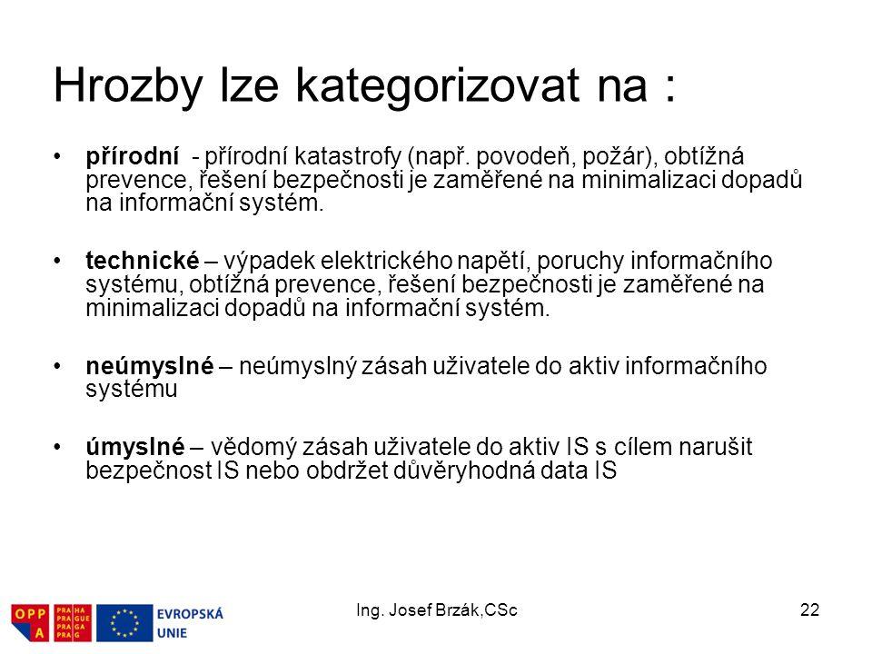 Ing. Josef Brzák,CSc22 Hrozby lze kategorizovat na : přírodní - přírodní katastrofy (např.
