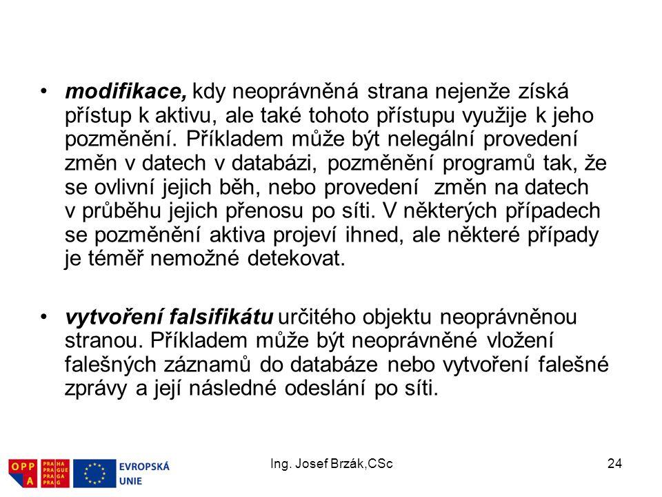 Ing. Josef Brzák,CSc24 modifikace, kdy neoprávněná strana nejenže získá přístup k aktivu, ale také tohoto přístupu využije k jeho pozměnění. Příkladem