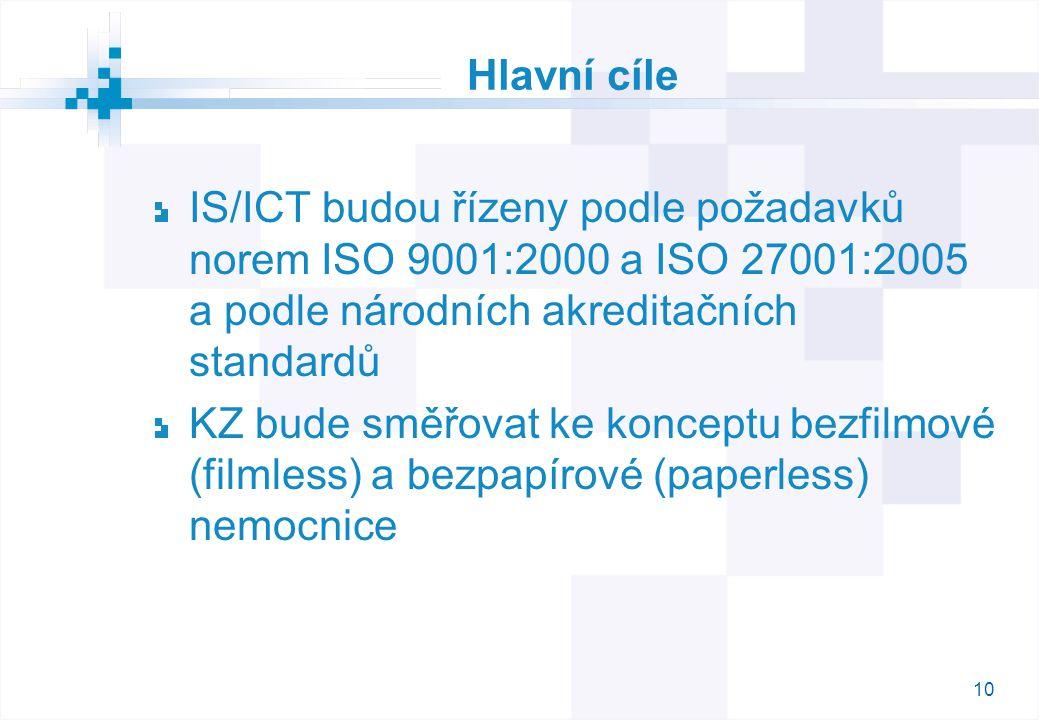 10 Hlavní cíle IS/ICT budou řízeny podle požadavků norem ISO 9001:2000 a ISO 27001:2005 a podle národních akreditačních standardů KZ bude směřovat ke konceptu bezfilmové (filmless) a bezpapírové (paperless) nemocnice