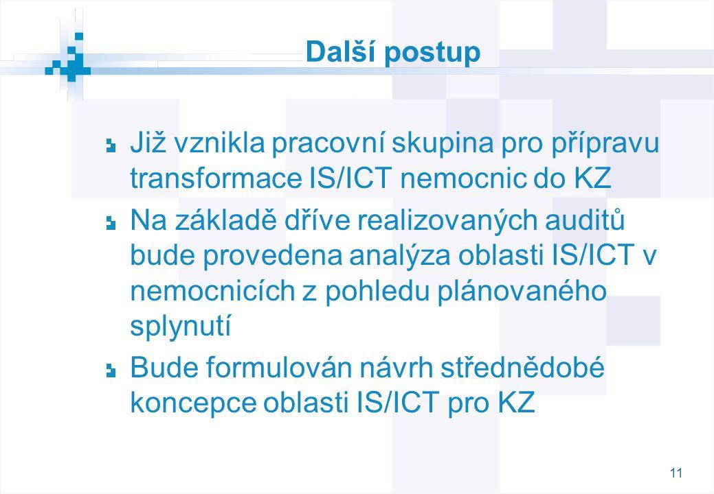 11 Další postup Již vznikla pracovní skupina pro přípravu transformace IS/ICT nemocnic do KZ Na základě dříve realizovaných auditů bude provedena analýza oblasti IS/ICT v nemocnicích z pohledu plánovaného splynutí Bude formulován návrh střednědobé koncepce oblasti IS/ICT pro KZ