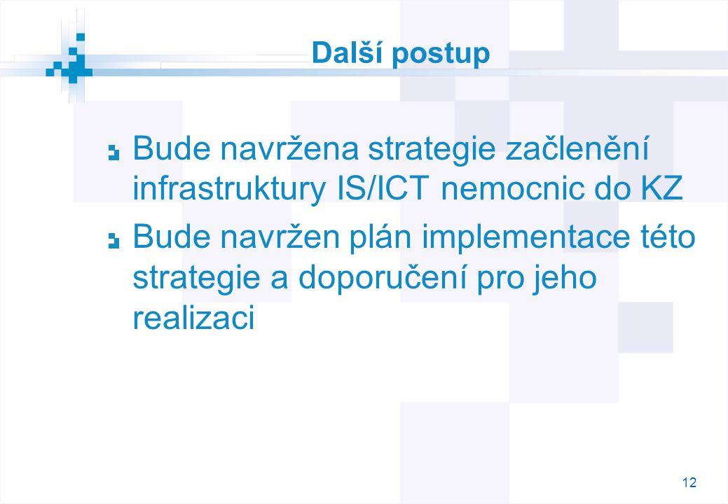 12 Další postup Bude navržena strategie začlenění infrastruktury IS/ICT nemocnic do KZ Bude navržen plán implementace této strategie a doporučení pro jeho realizaci