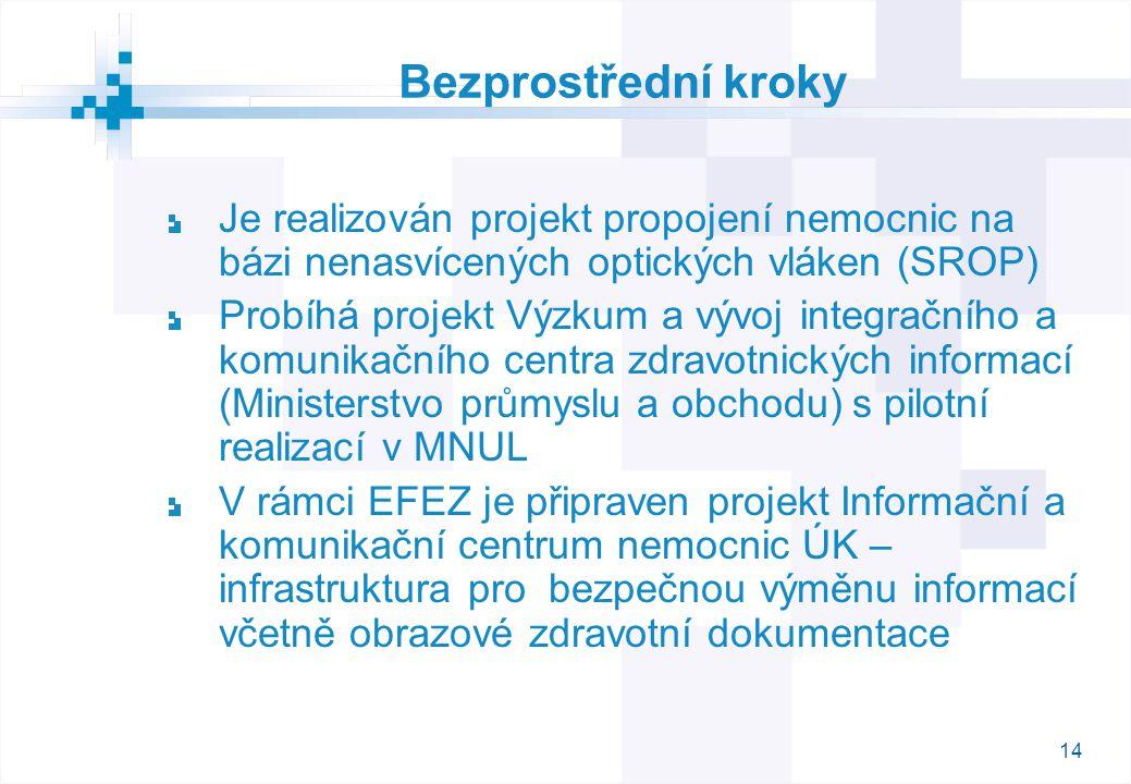 14 Bezprostřední kroky Je realizován projekt propojení nemocnic na bázi nenasvícených optických vláken (SROP) Probíhá projekt Výzkum a vývoj integračního a komunikačního centra zdravotnických informací (Ministerstvo průmyslu a obchodu) s pilotní realizací v MNUL V rámci EFEZ je připraven projekt Informační a komunikační centrum nemocnic ÚK – infrastruktura pro bezpečnou výměnu informací včetně obrazové zdravotní dokumentace