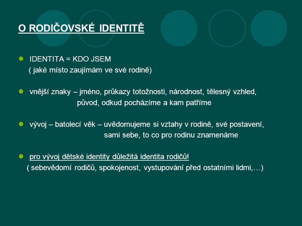 O RODIČOVSKÉ IDENTITĚ IDENTITA = KDO JSEM ( jaké místo zaujímám ve své rodině) vnější znaky – jméno, průkazy totožnosti, národnost, tělesný vzhled, pů