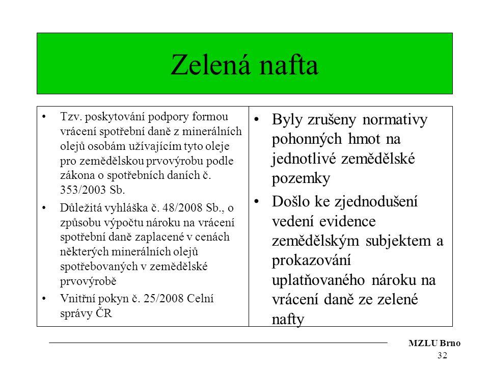 MZLU Brno Zelená nafta Tzv. poskytování podpory formou vrácení spotřební daně z minerálních olejů osobám užívajícím tyto oleje pro zemědělskou prvovýr