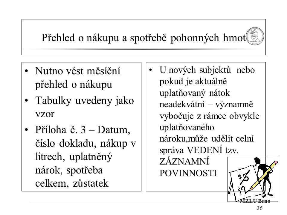 MZLU Brno Přehled o nákupu a spotřebě pohonných hmot Nutno vést měsíční přehled o nákupu Tabulky uvedeny jako vzor Příloha č. 3 – Datum, číslo dokladu