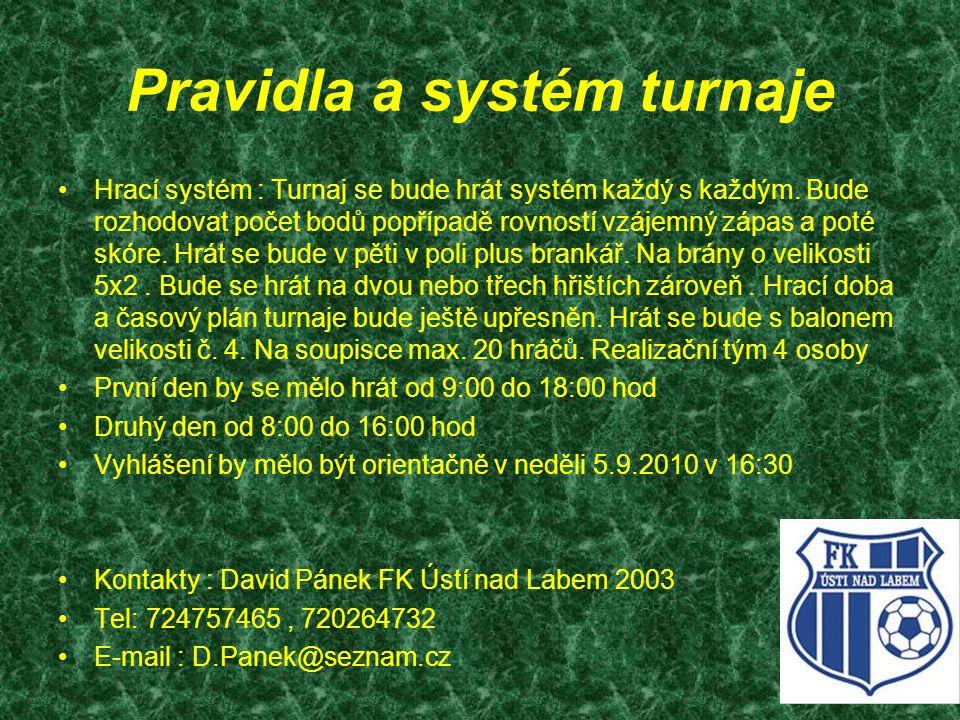 Pravidla a systém turnaje Hrací systém : Turnaj se bude hrát systém každý s každým.