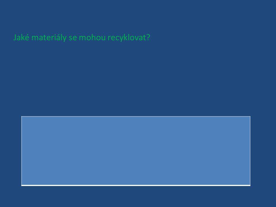Co je vlastně recyklace?