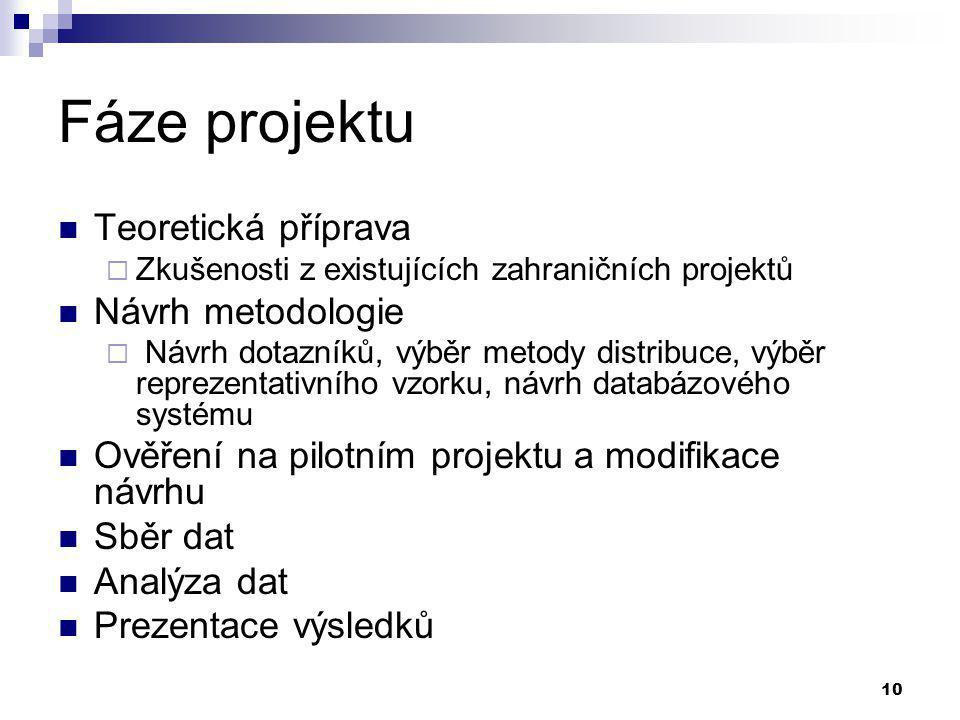 10 Fáze projektu Teoretická příprava  Zkušenosti z existujících zahraničních projektů Návrh metodologie  Návrh dotazníků, výběr metody distribuce, výběr reprezentativního vzorku, návrh databázového systému Ověření na pilotním projektu a modifikace návrhu Sběr dat Analýza dat Prezentace výsledků