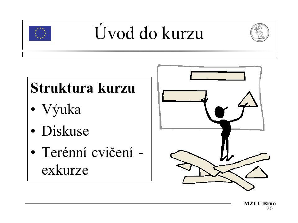 Úvod do kurzu Struktura kurzu Výuka Diskuse Terénní cvičení - exkurze 20 MZLU Brno