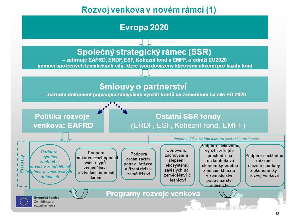 18 Rozvoj venkova v novém rámci (1) Společný strategický rámec (SSR) – zahrnuje EAFRD, ERDF, ESF, Kohezní fond a EMFF, a odráží EU2020 pomocí společných tématických cílů, které jsou dosaženy klíčovými akcemi pro každý fond Smlouvy o partnerství – národní dokument popisující zamýšlené využití fondů se zaměřením na cíle EU 2020 Politika rozvoje venkova: EAFRD Ostatní SSR fondy (ERDF, ESF, Kohezní fond, EMFF) Programy rozvoje venkova Evropa 2020 Podpora sociálního zařazení, snížení chudoby a ekonomický rozvoj venkova Podpora konkurenceschopnosti všech typů zemědělství a životaschopnosti farem Podpora organizacím potrav.