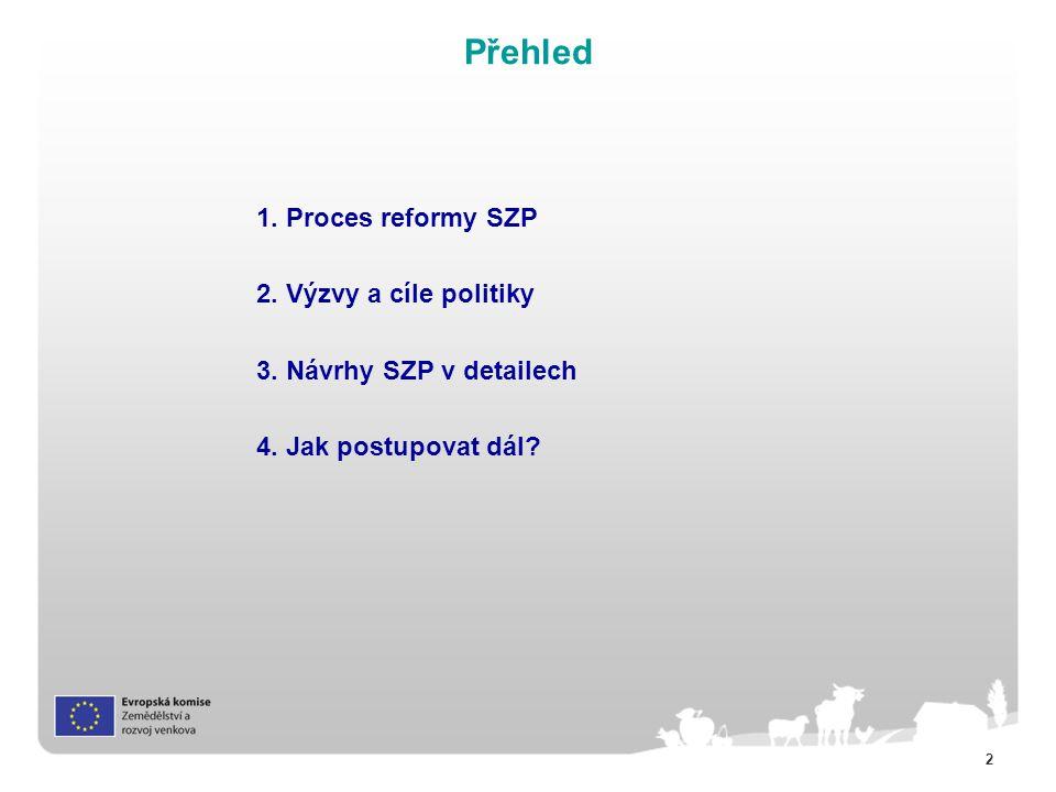 13 Přehled 1.Proces reformy SZP 2. Výzvy a cíle politiky 3.